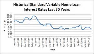 us bank home mortgage rates the prime minister doesn t understand the dynamics of