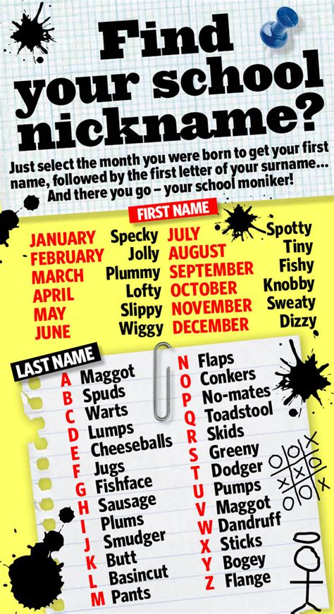 biography name generator make a name for yourself with our hilarious school