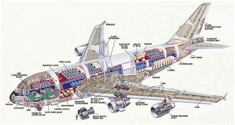 layout engineer in singapore airbus a380 specs modern airliners