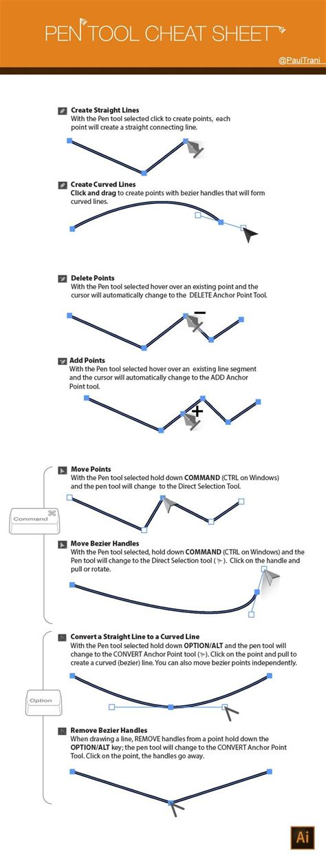 illustrator ui tutorial 25 best ideas about pen tool illustrator on pinterest
