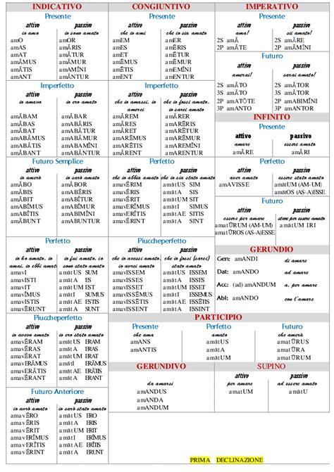 tavola dei verbi italiani 1a coniug verbi latino