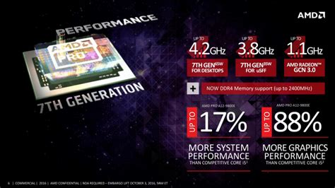 Amd Am4 Bristol 7th Amd Pro A10 9700 Apu amd announces 7th bristol ridge pro apus with extended support