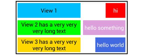 gridlayout right align android gridlayout align children within column stack