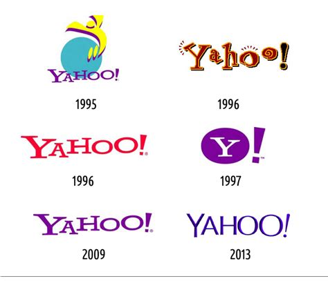 Search Yahoo Email Directory 9 Tech Companies Logo Evolution