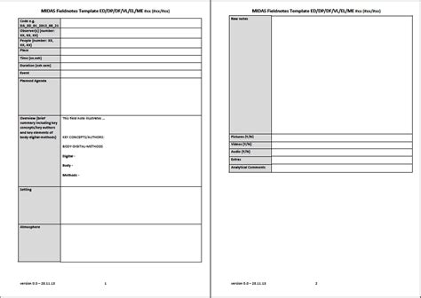 observation field notes template collaborative fieldnotes in digital ethnography midas