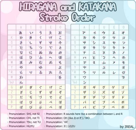 japanese alphabet katakana chart hiragana and katakana