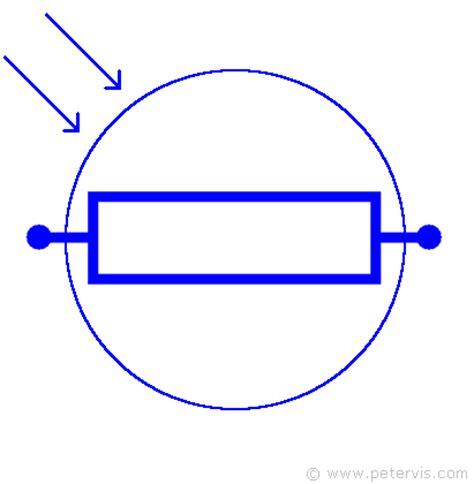 light dependent resistor symbol ldr symbol