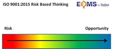 risk based thinking managing the uncertainty of human error in operations books 40 best images about quality counts on
