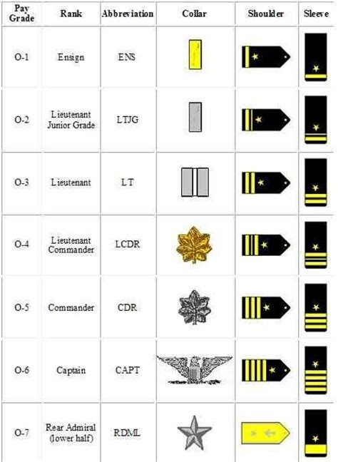 navy seal ratings what are the ranks in the navy seals navy seals quora