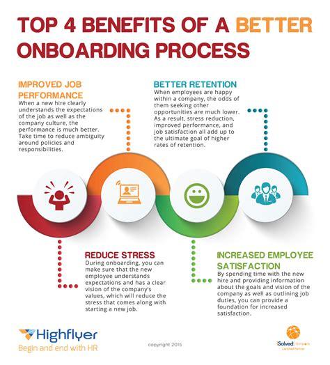 Onboarding Specialist Description by Onboarding Specialist Design Templates Vectors Apa Essay Lead Abstract Blue Wavy Background