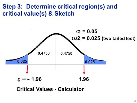 calculator z test statistic chapter 7 hypothesis testing ppt video online download