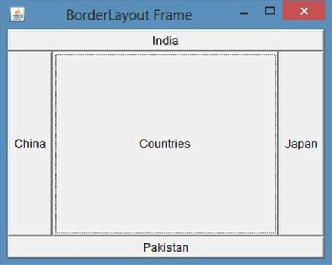 layout java resize layouts of awt in java