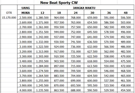 Harga Tu 2 harga new beat esp sporty pop series wilayah kediri dan