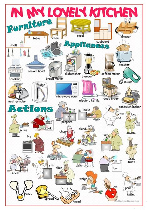 Kitchen Dictionary Kitchen Picture Dictionary 1 Worksheet Free Esl