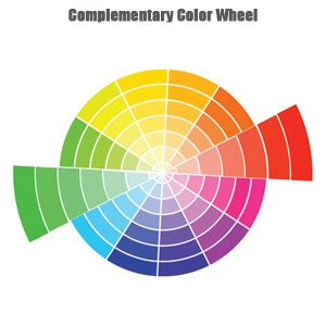 complementary color wheel complementary paint color wheel exle uses with pictures