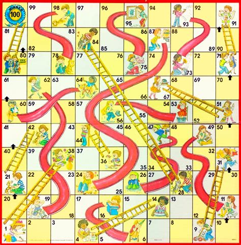chutes and ladders game board template www imgkid com