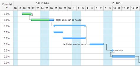 Floor Plan Design Software Free by Creating Gantt Chart From Data