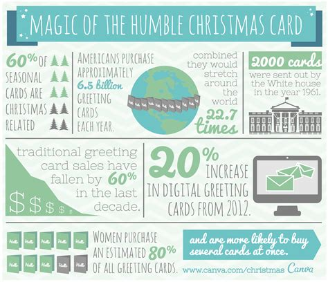 canva infographic canva a simple way to design christmas cards and more