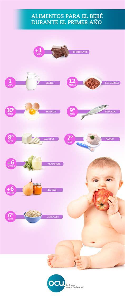 tabla alimentos bebe la alimentaci 243 n de tu beb 233 durante el primer a 241 o