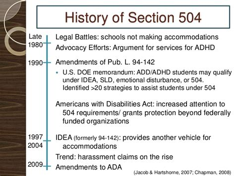 section 504 adhd section 504 presentation final