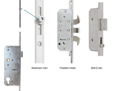 swing door lock swing door locks