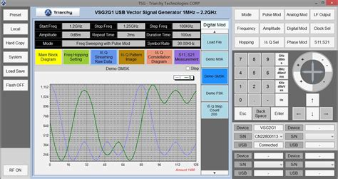 Usb Rf Spectrum Analyzer 815 Ghz Tsa8g1 By Triarchy Technologies usb synthesized signal generator 4 4 ghz tsg4g1 by triarchy technologies ebay