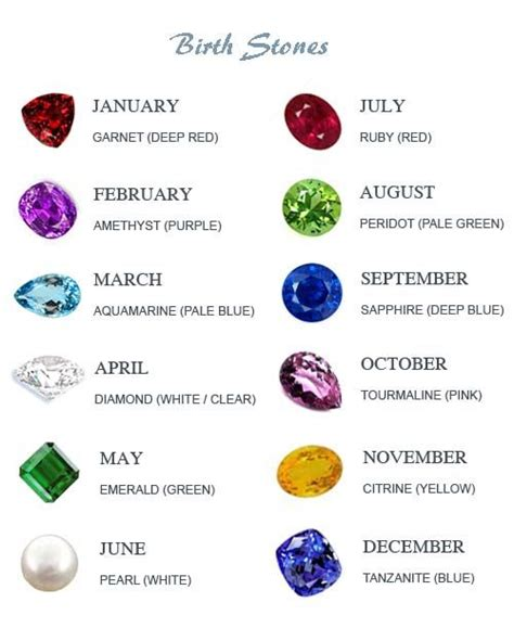 birthstone color for april birthstones mine is april looks
