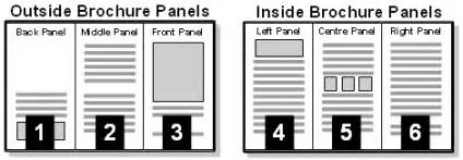 6 Sided Brochure Template by How To Set Up And Create A Tri Fold