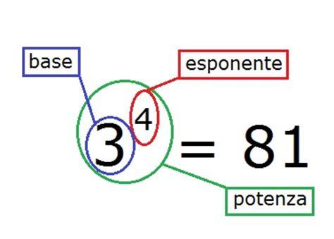 tavole numeriche delle potenze interattivo per apprendere le potenze osmosi delle idee