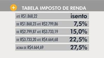 extrato para imposto de renda 1 3 8 hora 1 contribuintes se preparam para declarar o imposto