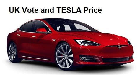 Tesla S P100d Price Uk