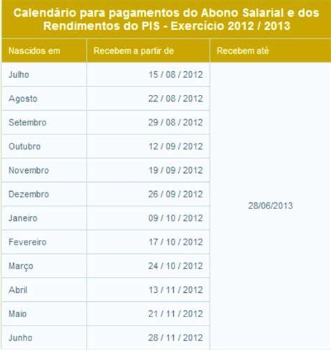 pagamento dos funcionarios do es mes agosto pagamento do pis 2013 tabela e calend 193 rio