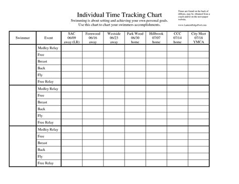 template for time management schedule 10 best images of daily time chart blank weekly calendar