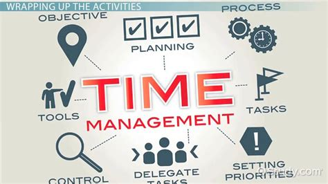 Management Activities For Mba Students In Classroom by Time Management Activities Lesson