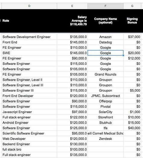 application design engineer salaries sokoltronics blog
