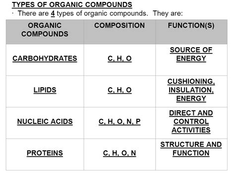 carbohydrates organic compound b i o c h e m i s t r y basic chemistry and the ppt