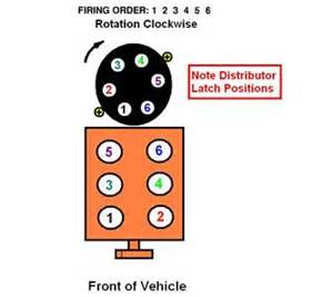 i need the firing order diagram for a 1986 chevy s10 2 8