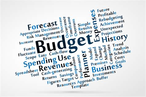 quotes about budgeting quotesgram