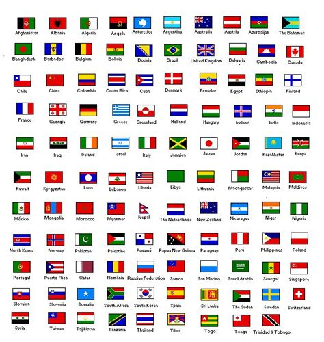 all the colors in the world and their names flags and names of countries poster color forums color