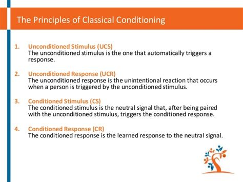 basic principles of classical instructional design models and theories classical conditioning