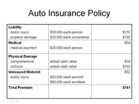 Compare Car Insurance Quotes Pa by Limited Tort Vs Tort Which Protects Me Best