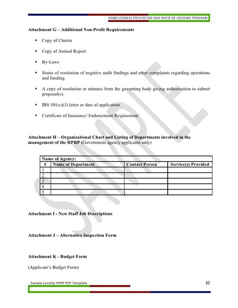 Locality Hprp Rfp Template Non Profit Charter Template