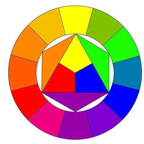 color wheel color wheel 134 fundamentals