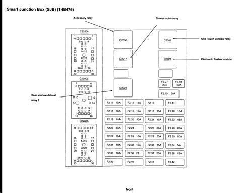 2005 ford taurus fuse box diagram fuse box location on a 2005 ford taurus html autos post