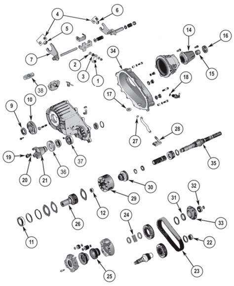 2002 jeep liberty parts diagram new process np242 transfer parts 1987 2002 jeep