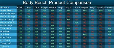 best bench program download bench programs liming me