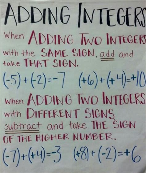 row row your boat integer song adding positive and negative integers math anchor charts