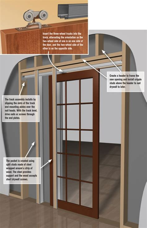 how to install a pocket door pro construction guide architecture adaptive universal design