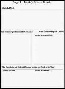 Backward Design Template by Backward Planning Template Bestsellerbookdb
