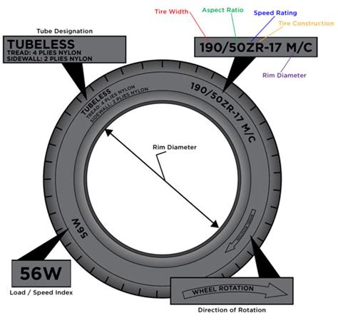what is the section width of a tire tire sizing chart